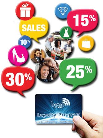 Beep discounts example